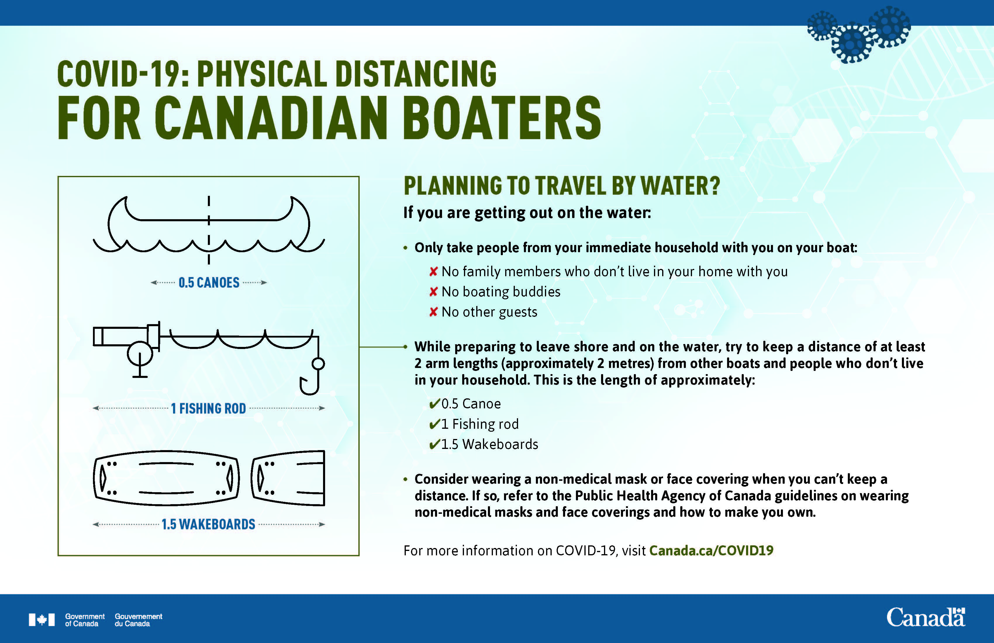 Physical Distancing for Boaters